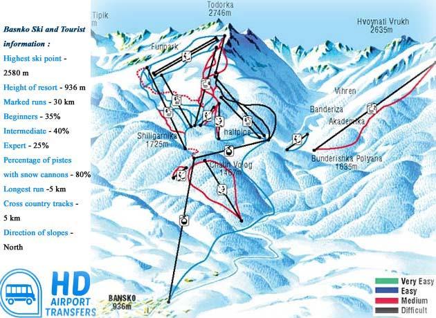 Bansko Ski And Tourism Info